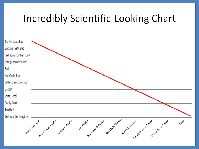 how to write a succinct science conclusion